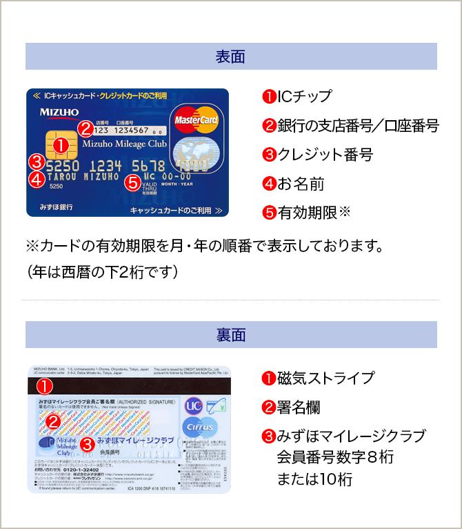会員 番号 カード クレジット クレジットカード/番号一覧