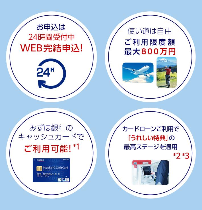 女優 みずほ ローン 銀行 カード
